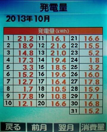 10gatu-higoto-hatudenryou.jpg