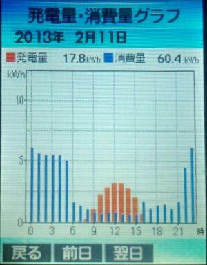 2-11hatuden-syouhi.jpg