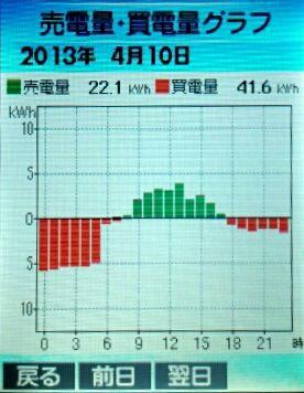 2013-04-10baikai.jpg