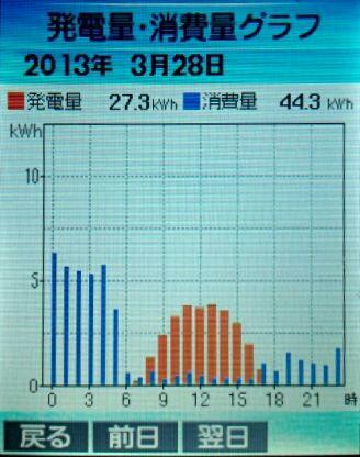 3-28hatuden-syouhi.jpg