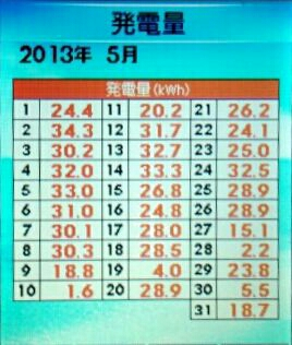 5gatu-higoto-itiran.jpg