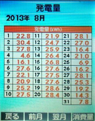 8gatu-higoto-hatudenryou.jpg
