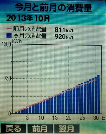 9gatu-10gatu-syouhiryou.jpg