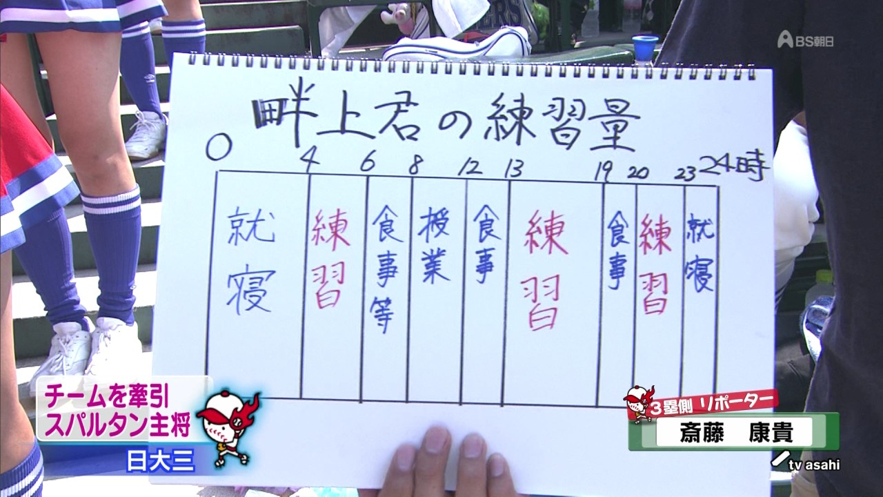 甲子園・日大三高主将の練習量がマジキチ