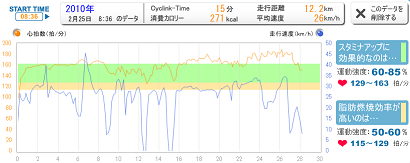 Cyclink20100225_50.png