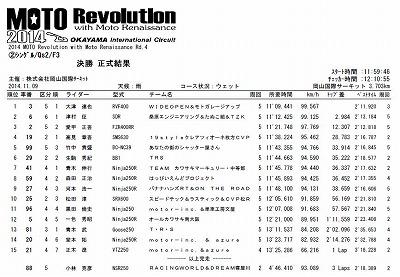 1109MR4MS1決勝