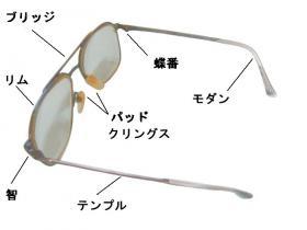 110527 眼鏡_名称図