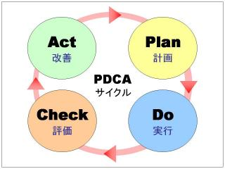 pdca1.jpg