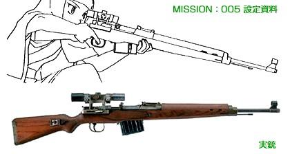ワルサー Gew43自動小銃