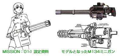 ナジカ電撃作戦 M134バルカン改良型機関砲 / M134ミニガン