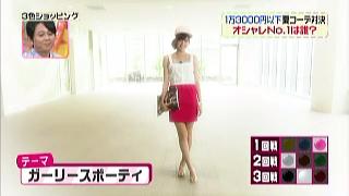 佐藤ありさのテーマ「ガーリースポーティ」