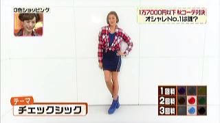 RIKACOのテーマ「チェックシック」