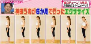 神田うの6ヶ月ダイエット