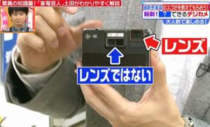 デジタルカメラプロジェクターのレンズ