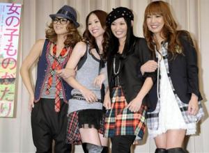 MAX(Lina、Nana、Mina、Reina)