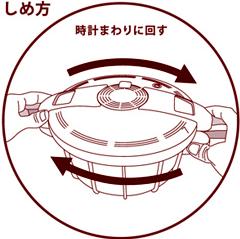 蓋の閉め方(時計まわりに回す)