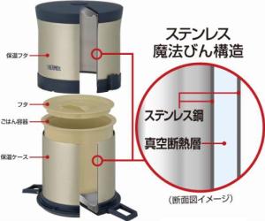 保温弁当箱のステンレス魔法瓶構造