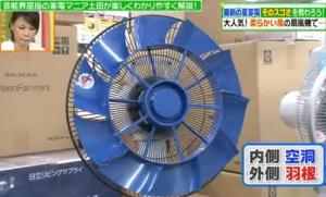 扇風機の特徴(羽根)