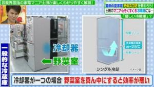 一般的な冷蔵庫と東芝ベジータの比較