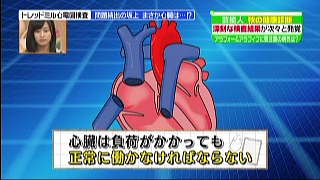 心臓は負荷がかかっても、正常に働かなければならない