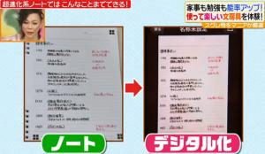 ノートとデジタル化の比較