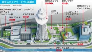 東京スカイツリー鳥瞰図(ちょうかんず)
