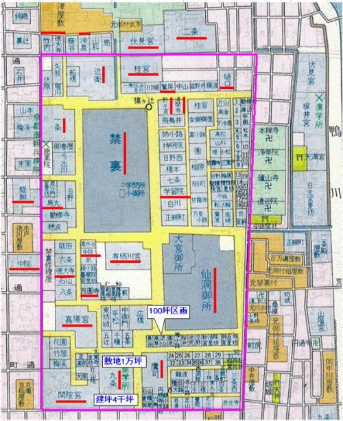 幕末公家町地図