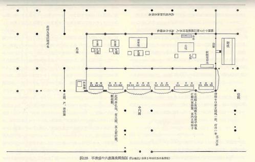 平清盛泉殿邸指図(内部)