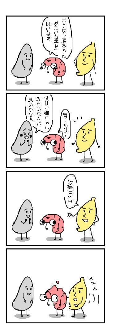 【自己紹介】胃