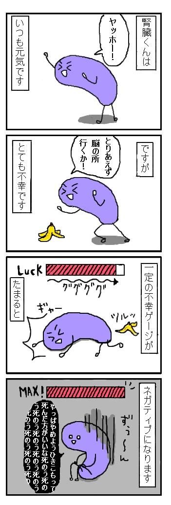 【自己紹介】腎臓