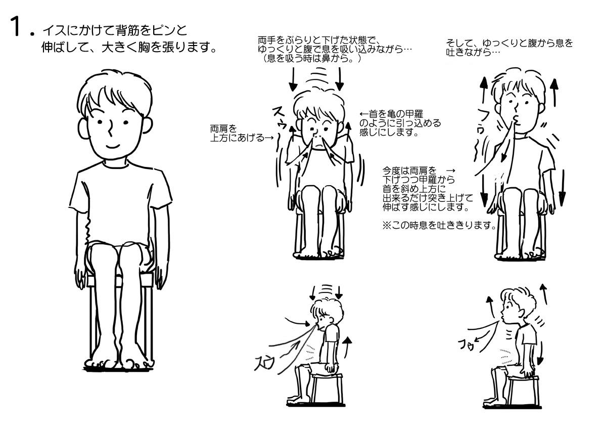 亀クビ運動1