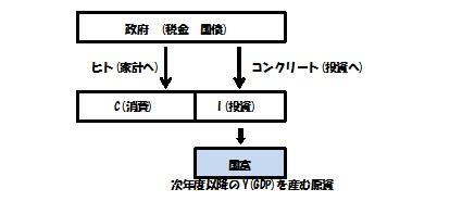 三面等価 模式図3