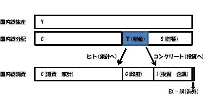 三面等価 模式図2