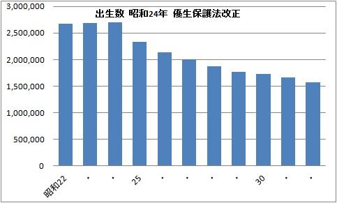 出生数 厚労省.jpg