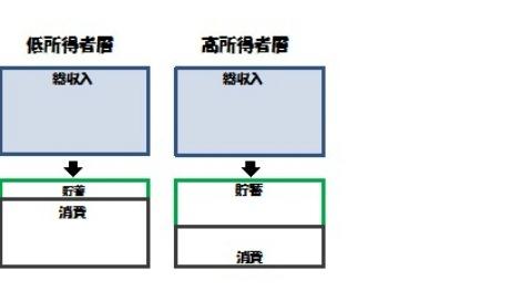 消費税 イメージ図1