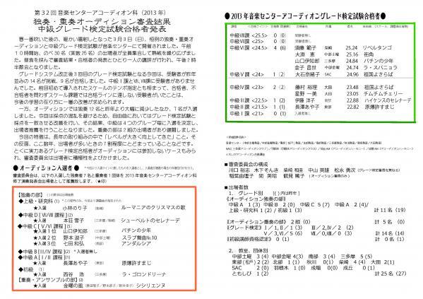 音楽センターアコーディオン中級グレード検定試験&オーディション結果