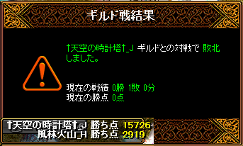 2013-01-06-Gv結果