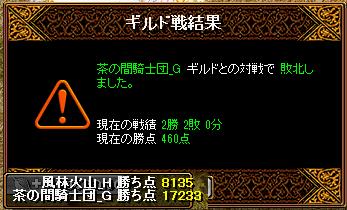 2013-01-22-Gv結果
