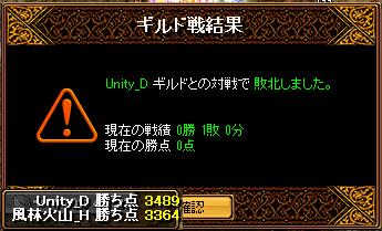 2013-02-10-vsUnity_D-Gv結果