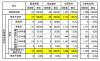 公共施設等総合管理計画策定取組状況等に関する調査結果(141001現在)