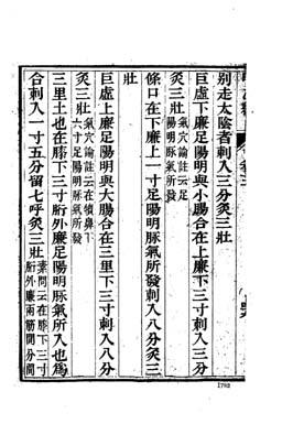 鍼灸甲乙経1 - 皇甫謐(215-282)