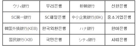 20130626korea1