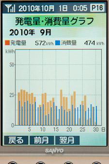 101001taiyoukou3.jpg