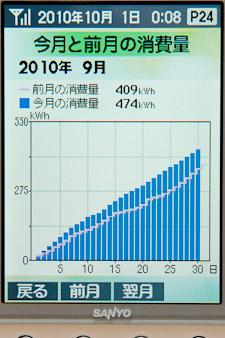 101001taiyoukou5.jpg