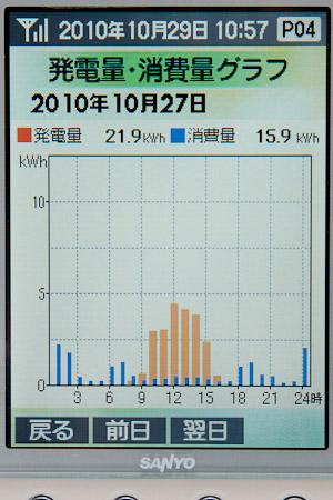 101029taiyoukou2.jpg