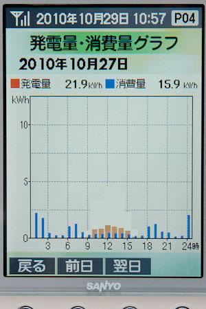 101029taiyoukou3.jpg