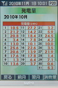 101101taiyoukou2.jpg