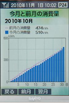 101101taiyoukou5.jpg