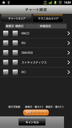 FXroidアプリは使えるテクニカルチャートが満載!