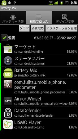 Battery Mixアプリをダウンロードし「稼動プロセス」をクリックすると